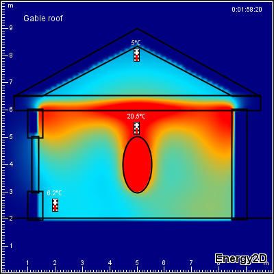 An Energy2d Simulation Of A Heated House With A Ceiling